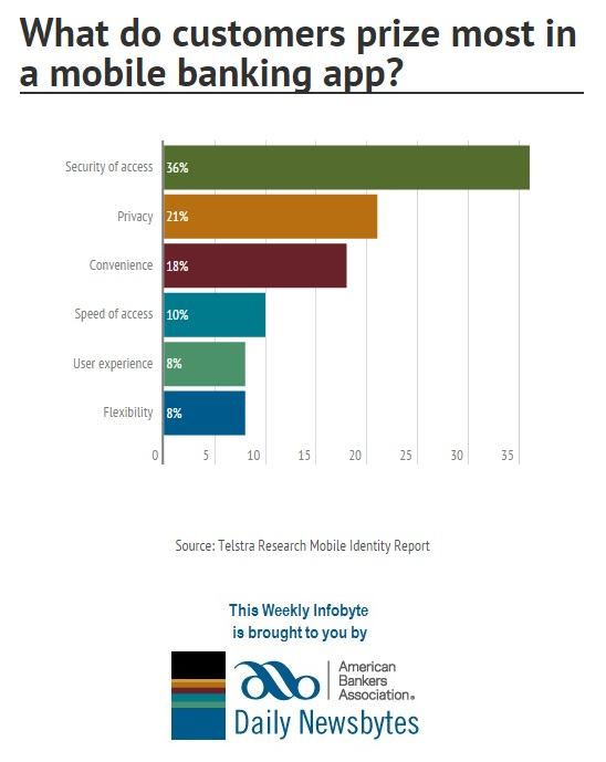 infobyte-mobile-banking-app-features