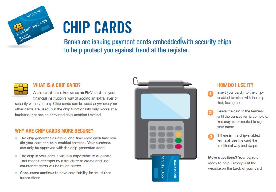 chip-card-technology