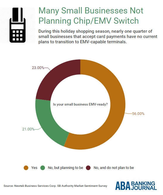 infobyte-emv-transition-plans
