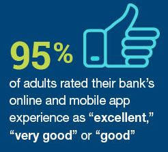 Consumers Give Bank Mobile Apps Top Marks in Morning Consult Survey - ABA Banking Journal